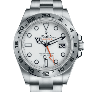 About Replica Watches